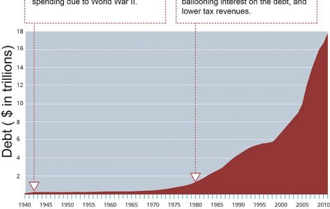 National Debt: How Are Americans Contributing?
